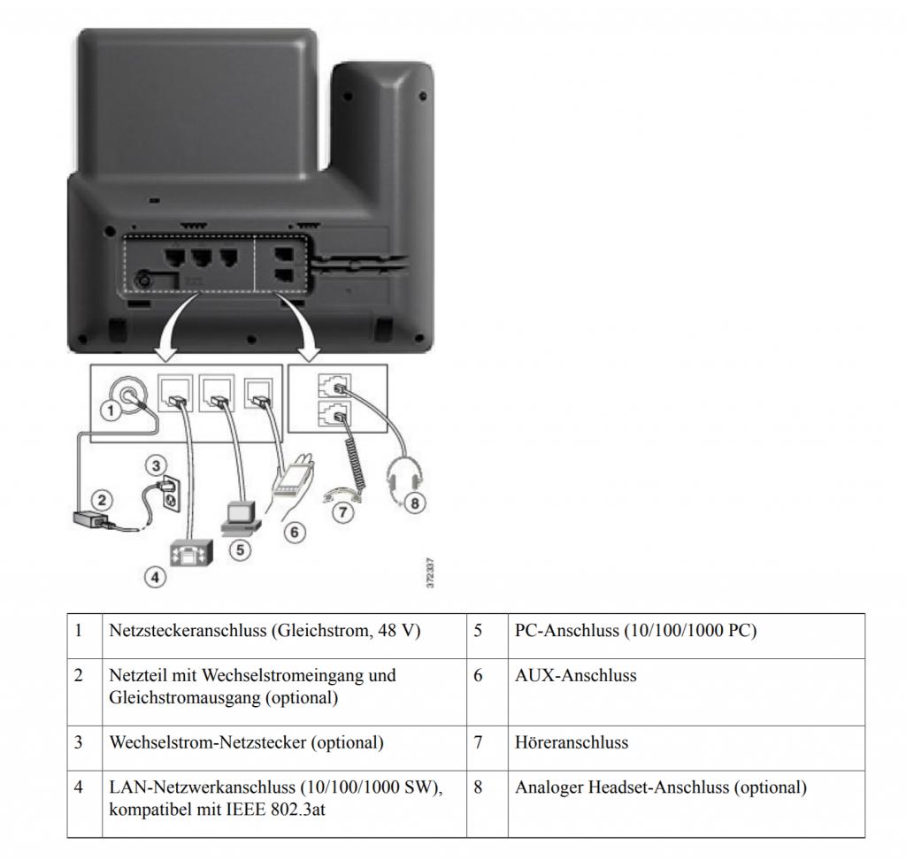 Installation_VoIP-Telefonanlage_Tischtelefon_LAN_Anschluss